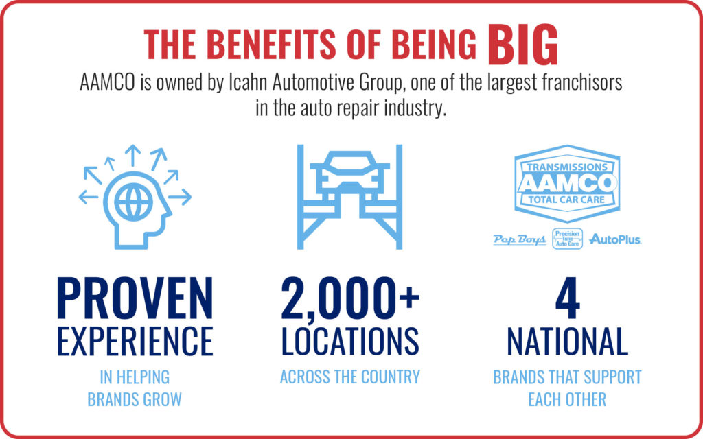 AAMCO Franchise Opportunity   Top-Rated Automotive Repair